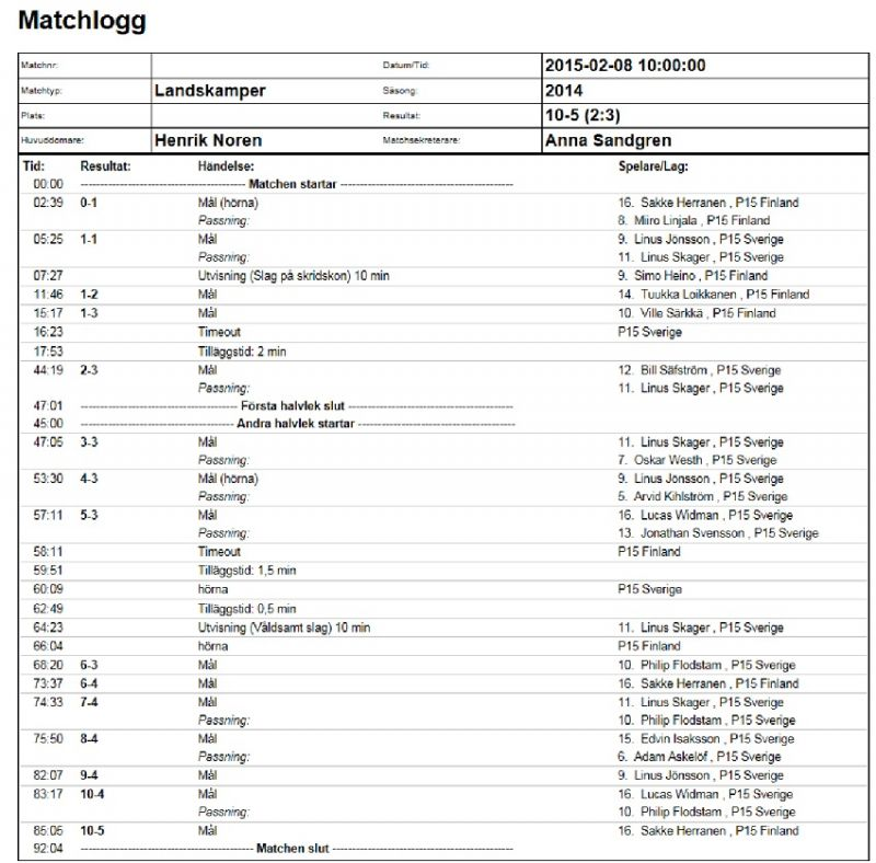 Matchlog SWEP15-FINP15 8.2.2015